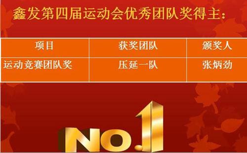 名单出炉:鑫发第四届运动会名单揭晓